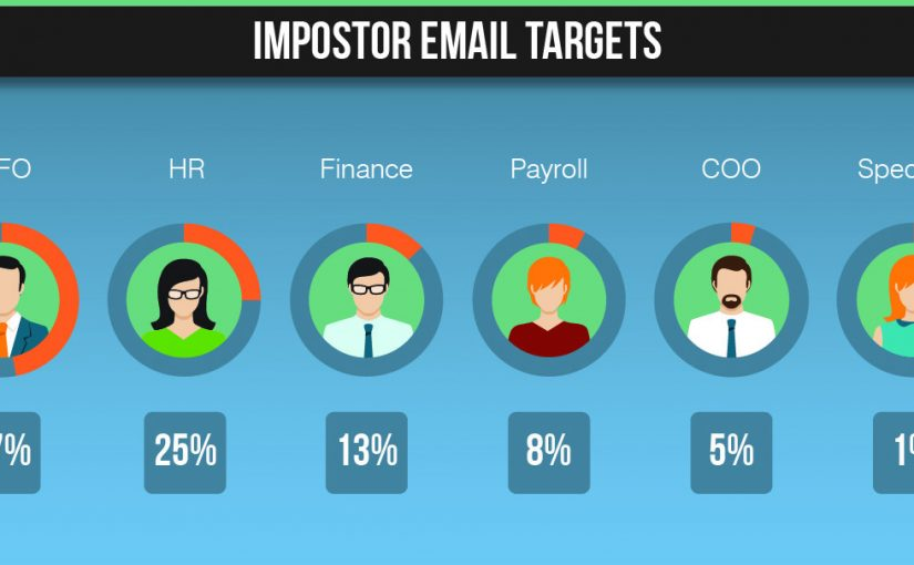 proofpoint-impostor-infographic-fb-thumb